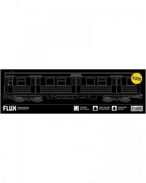 FLUX System Sketch Pad Stockholm